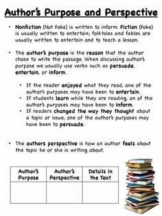 Author Point Of View Worksheet Beautiful Author S Perspective 6 Worksheets Reading