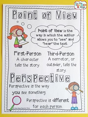 Author Point Of View Worksheet Inspirational Point Of View and Perspective Lesson and Activities
