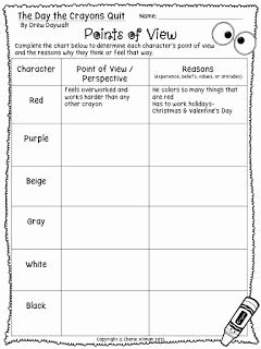 Author Point Of View Worksheet Luxury Teaching Point Of View & Perspective