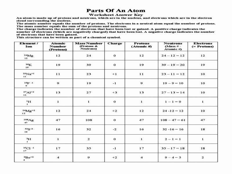 Average atomic Mass Worksheet Answers Awesome atomic Mass and atomic Number Worksheet