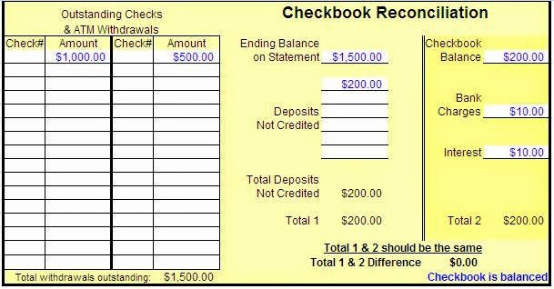 Balancing A Checkbook Worksheet Beautiful Checkbook Reconciliation Worksheet