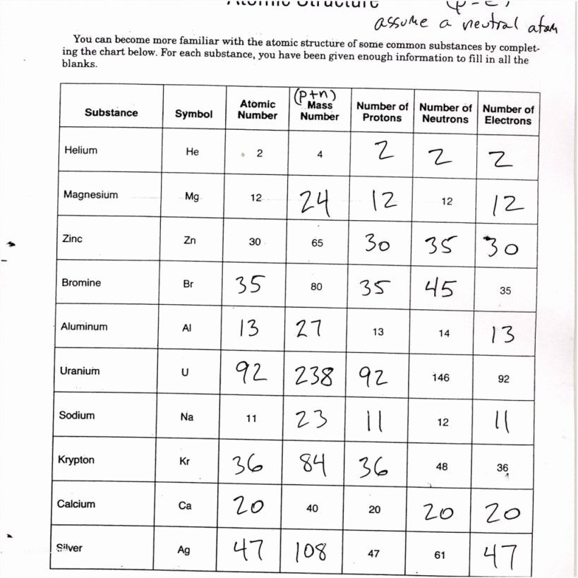 Basic atomic Structure Worksheet Answers New Basic atomic Structure Worksheet Answers