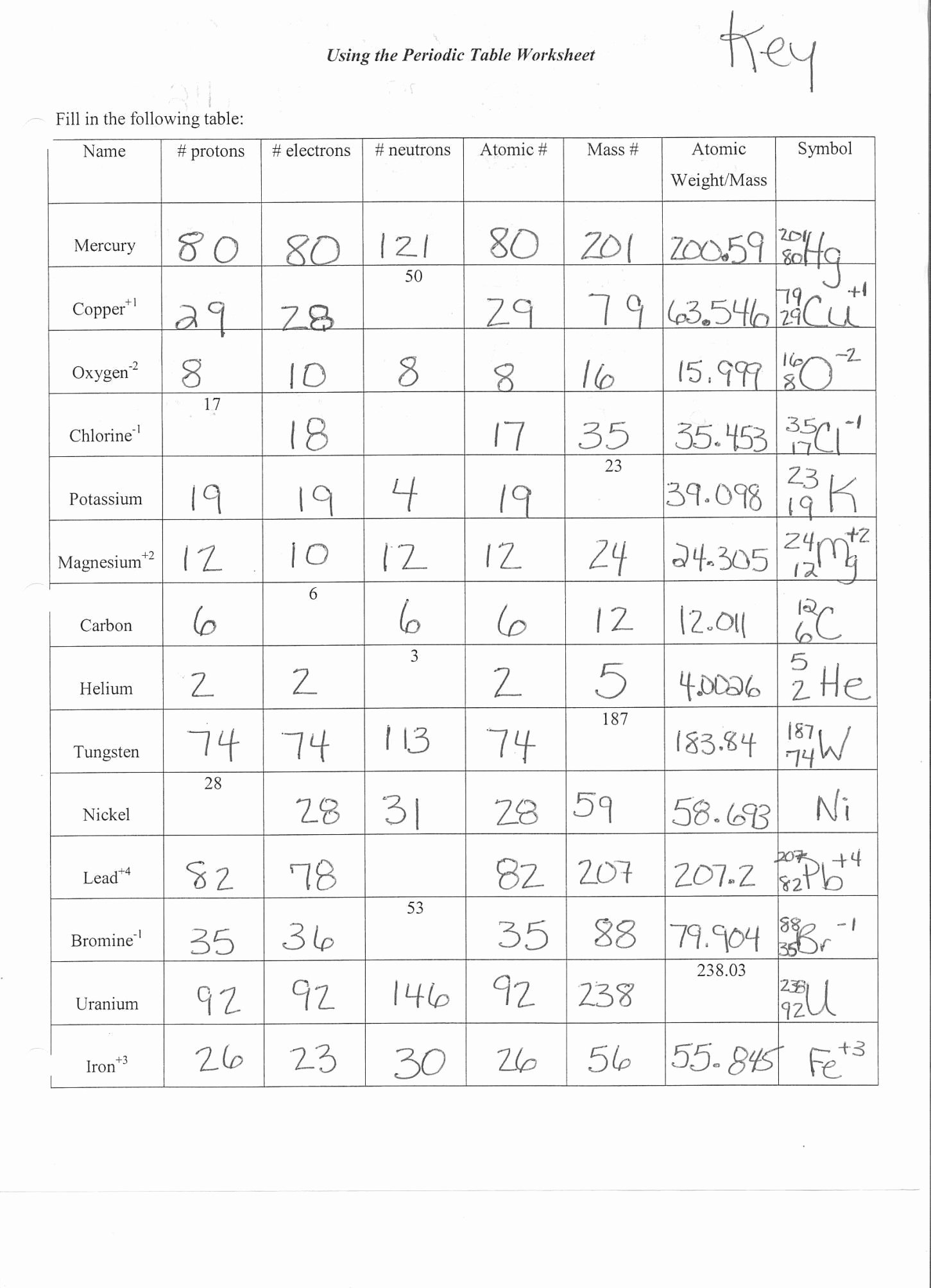 Basic atomic Structure Worksheet Answers Unique Basic atomic Structure Worksheet Key