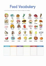 Basic Cooking Terms Worksheet Answers Awesome Food Vocabulary Esl Worksheet by Ide Bere