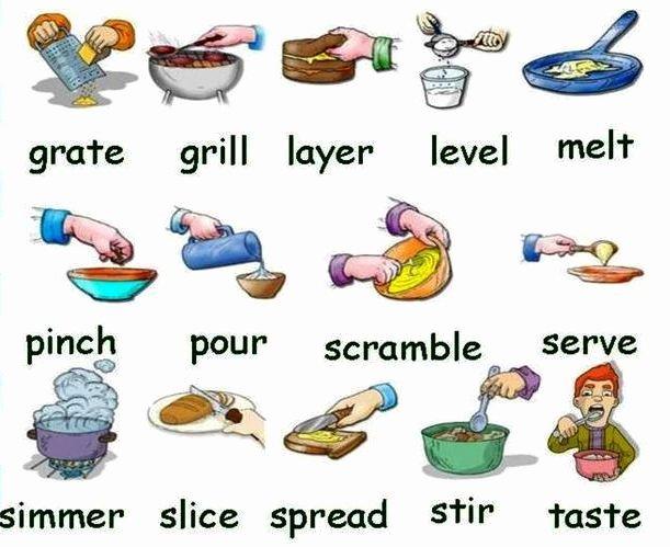 Basic Cooking Terms Worksheet Fresh Eoi Ingenio 01 03 13 01 04 13