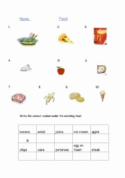 Basic Cooking Terms Worksheet New English Teaching Worksheets Food