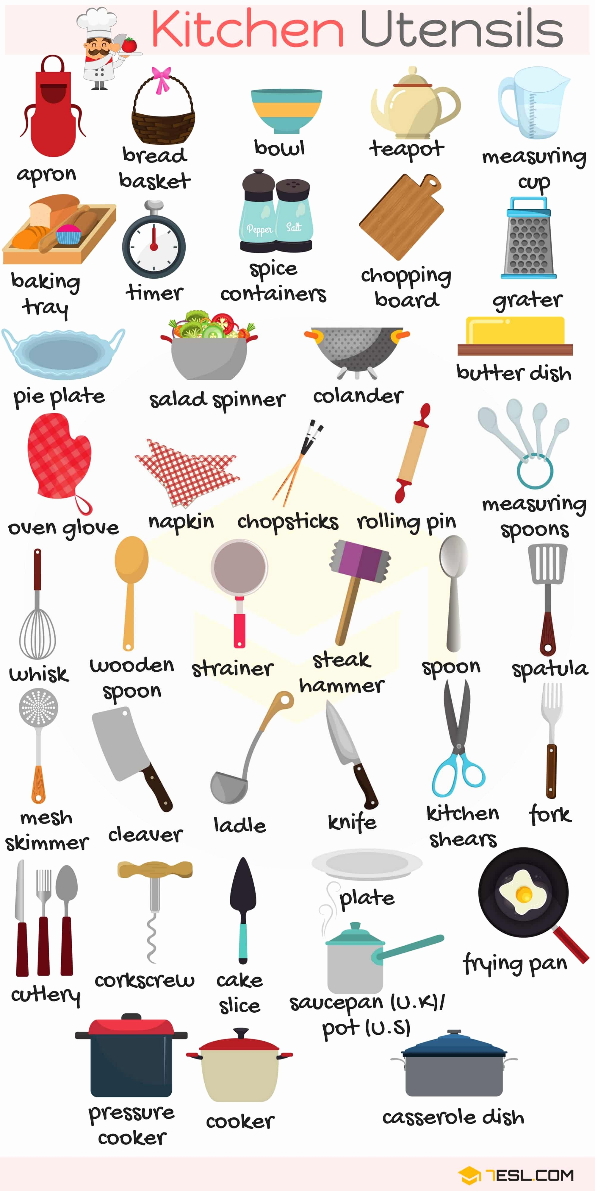 Basic Cooking Terms Worksheet New Kitchen Utensils List Of Essential Kitchen tools with