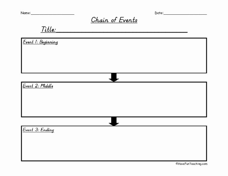 Beginning Middle End Worksheet Fresh 58 Beginning Middle End Worksheet Beginning Middle End