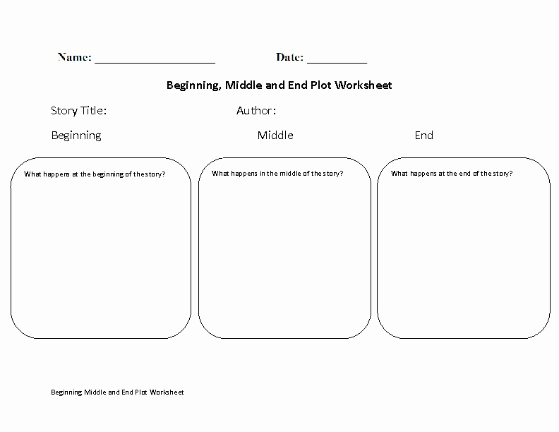 Beginning Middle End Worksheet Fresh Englishlinx
