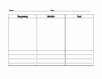 Beginning Middle End Worksheet Unique Retelling Beginning Middle End Bme Response Sheet by