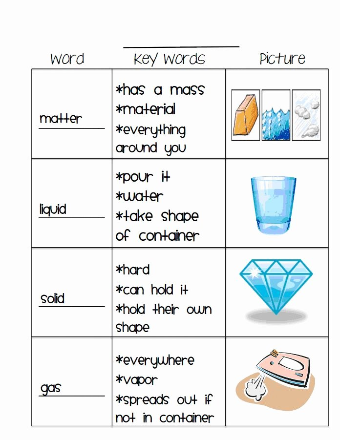 Behavior Of Gases Worksheet Inspirational Matter Vocab[1] Pdf Classroom Ideas