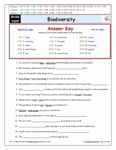 Bill Nye Biodiversity Worksheet Answers Luxury Differentiated Video Worksheet Quiz & Ans for Bill Nye