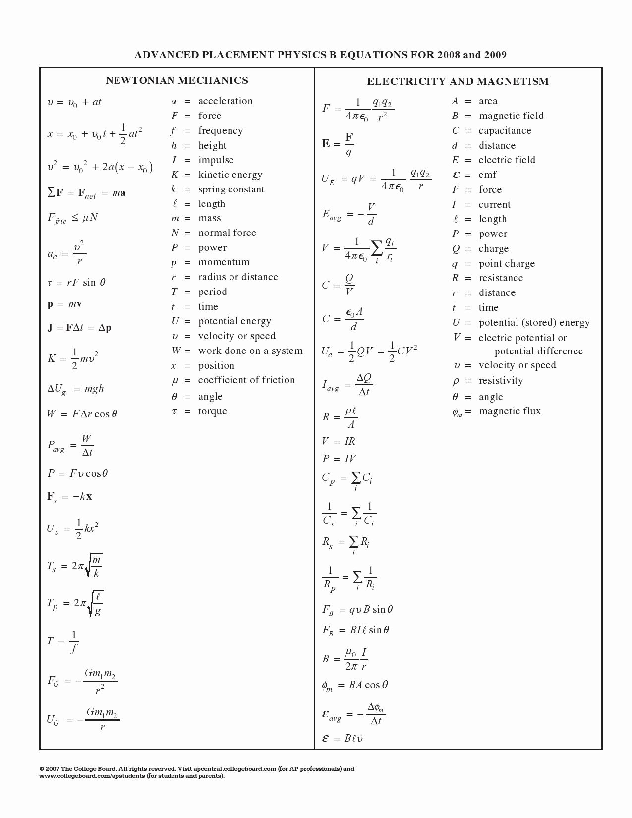 Bill Nye Magnetism Worksheet Answers Lovely Bill Nye Magnetism Worksheet Answers