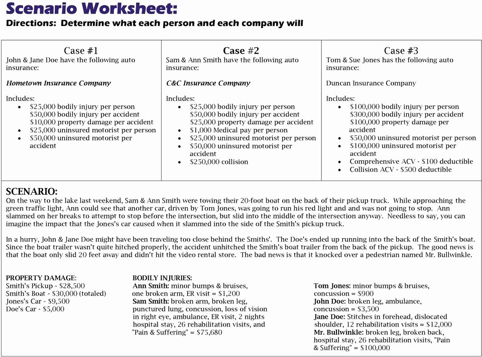 Bill Of Rights Scenario Worksheet Elegant Printables Of Scenario Worksheet Policy Limits Answers