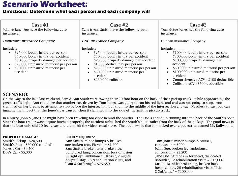 Bill Of Rights Scenario Worksheet Elegant Printables Of Scenario Worksheet Policy Limits Answers