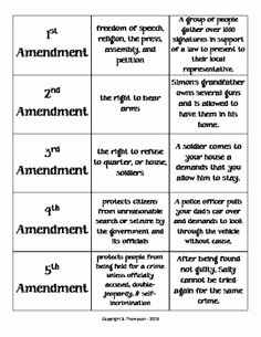 Bill Of Rights Scenarios Worksheet Awesome Bill Of Rights Scenarios Analysis Worksheet