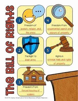 Bill Of Rights Scenarios Worksheet Beautiful Bill Of Rights Worksheet Activities by Edventures at Home