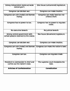 Bill Of Rights Scenarios Worksheet Inspirational Bill Of Rights Printables