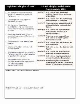 Bill Of Rights Worksheet Answers Awesome Bill Rights Worksheet Answers