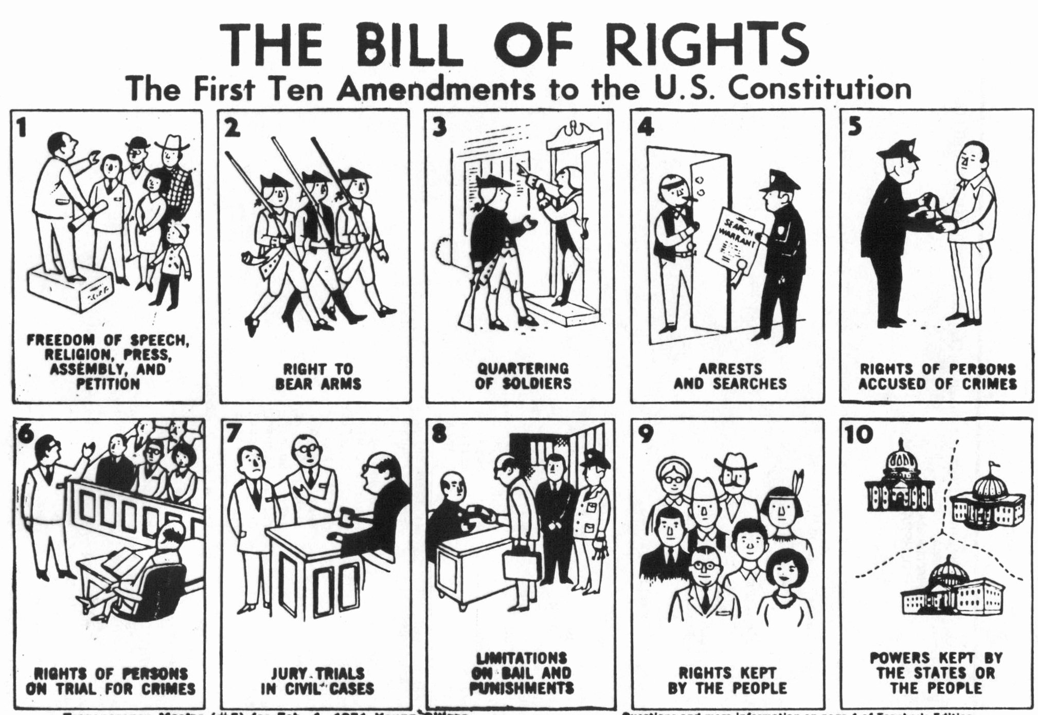 Bill Of Rights Worksheet Pdf Elegant Quiz and History for Bill Of Rights Day December 15