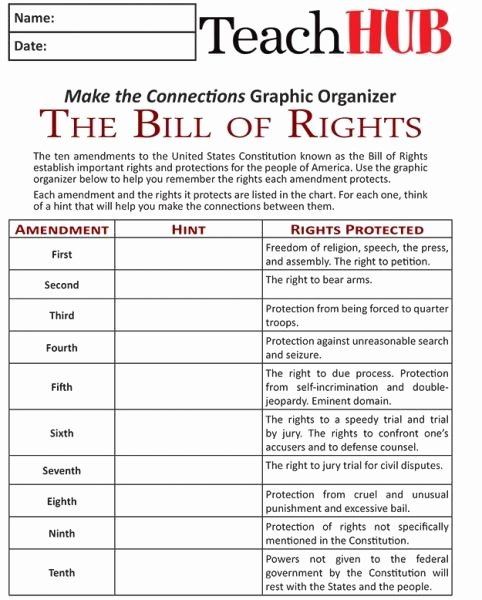 Bill Of Rights Worksheet Unique Bill Of Rights Graphic organizer
