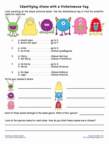 Biological Classification Worksheet Answer Key Beautiful Bookish Ways In Math and Science Monday Science Freebie