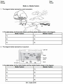 Biotic and Abiotic Factors Worksheet Inspirational Worksheet Biotic Vs Abiotic Factors Editable
