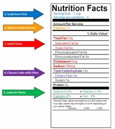 Blank Nutrition Label Worksheet Beautiful Blank Food Label Blank Nutrition Facts Label