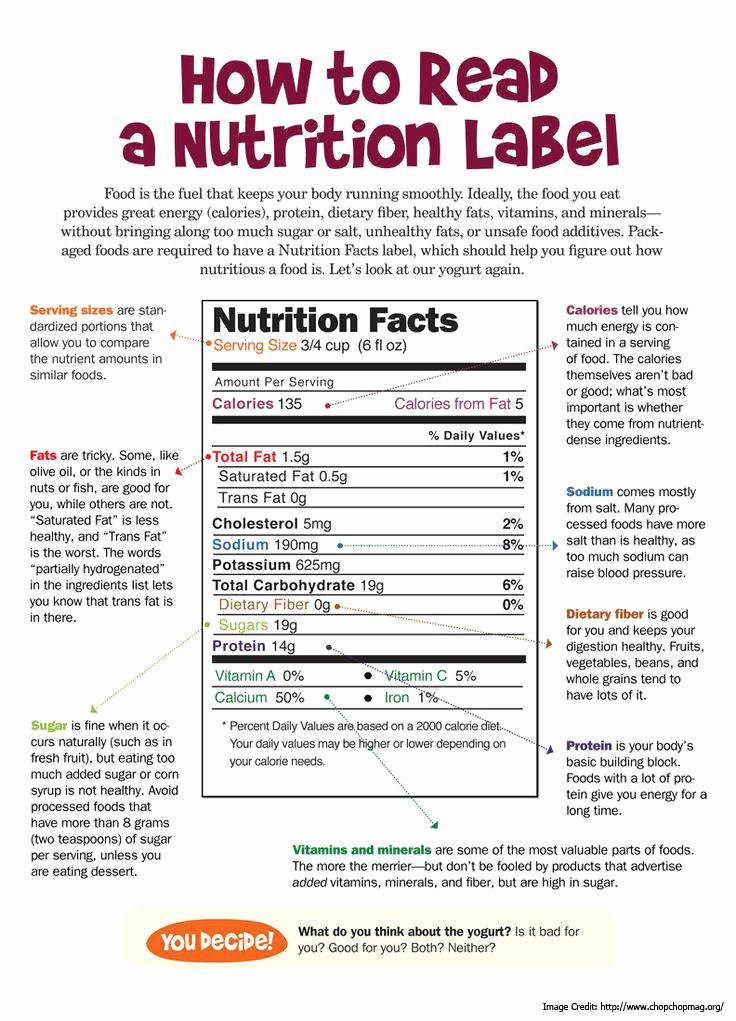 Blank Nutrition Label Worksheet Beautiful Nutrition Label Worksheet