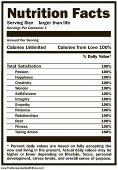 Blank Nutrition Label Worksheet Best Of Nutrition Label Blank Ftempo Inspiration