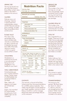 Blank Nutrition Label Worksheet Elegant A Blank My Plate Graphic for Use with Meal Planning E