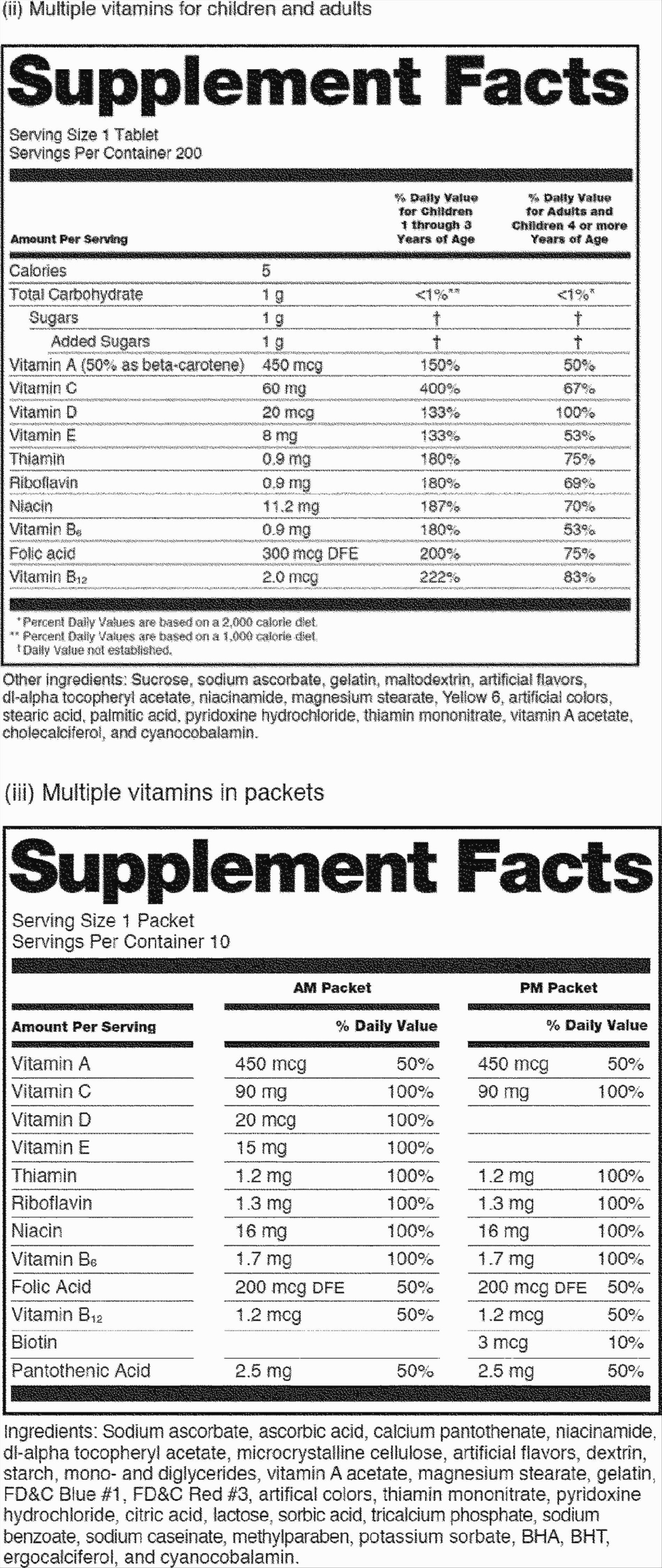 Blank Nutrition Label Worksheet Lovely Seven Secrets About Blank
