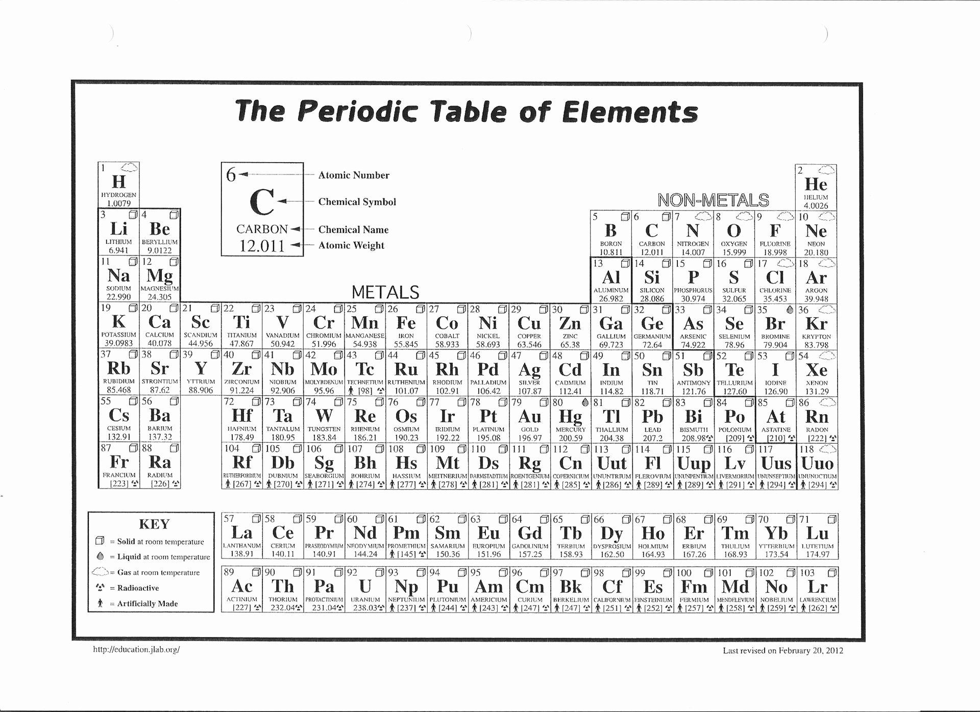 Blank Periodic Table Worksheet Awesome Chemestry Help Electron In Each Shell [i Ll Make You A