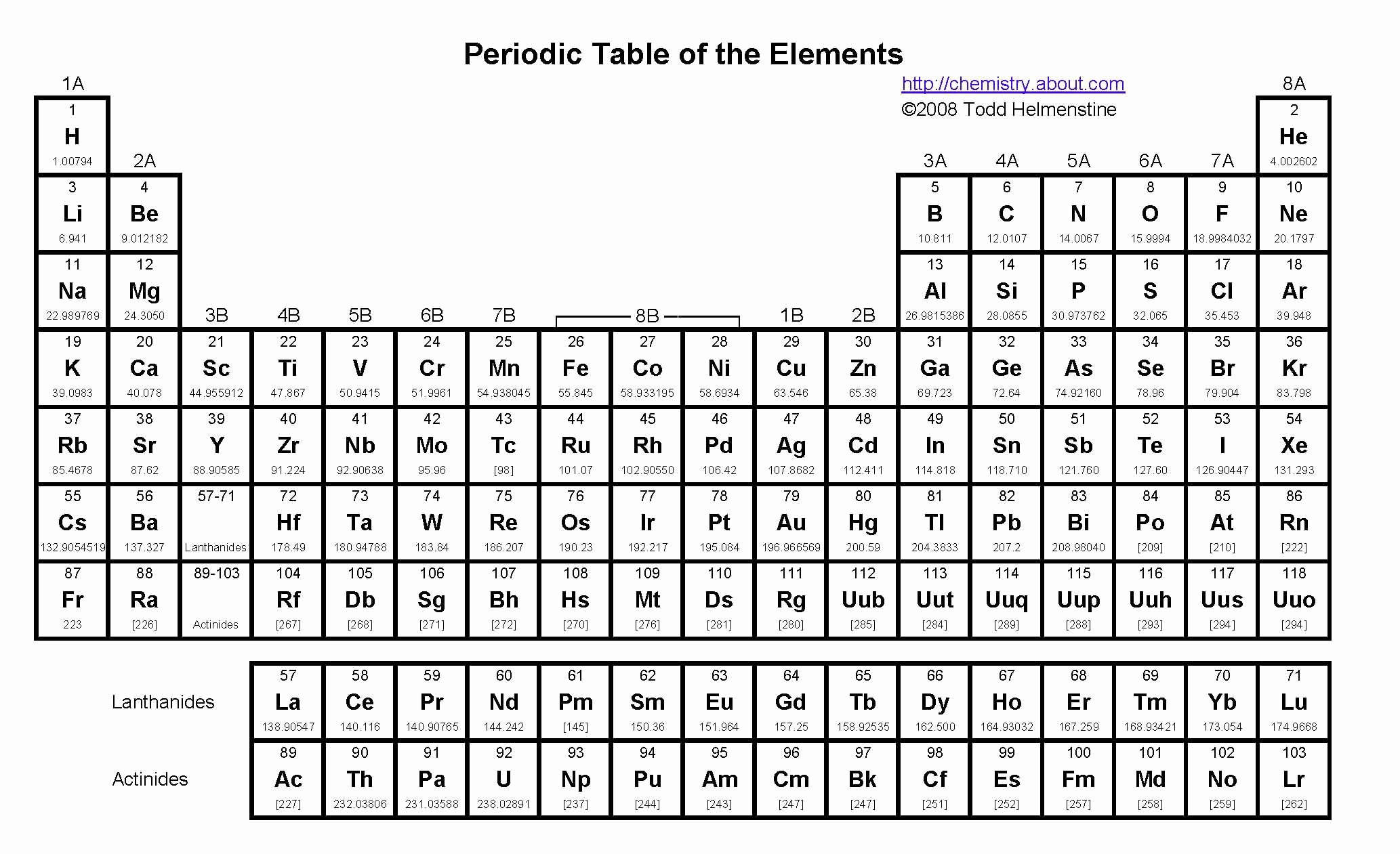Blank Periodic Table Worksheet Beautiful Free Build An atom Activity Students Use Colored Circles