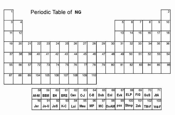 Blank Periodic Table Worksheet Fresh 11 Best Of Periodic Table Blank Worksheet