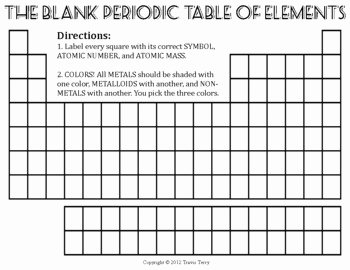 Blank Periodic Table Worksheet Fresh Fill In the Blank Periodic Table Worksheet the Best