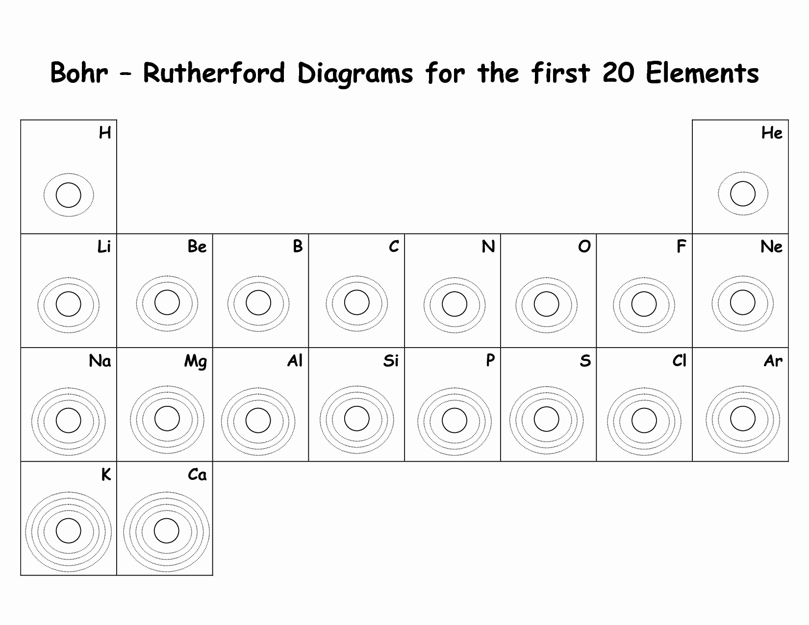 Bohr atomic Models Worksheet Elegant Blank Bohr Model Worksheet Blank Fill In for First 20