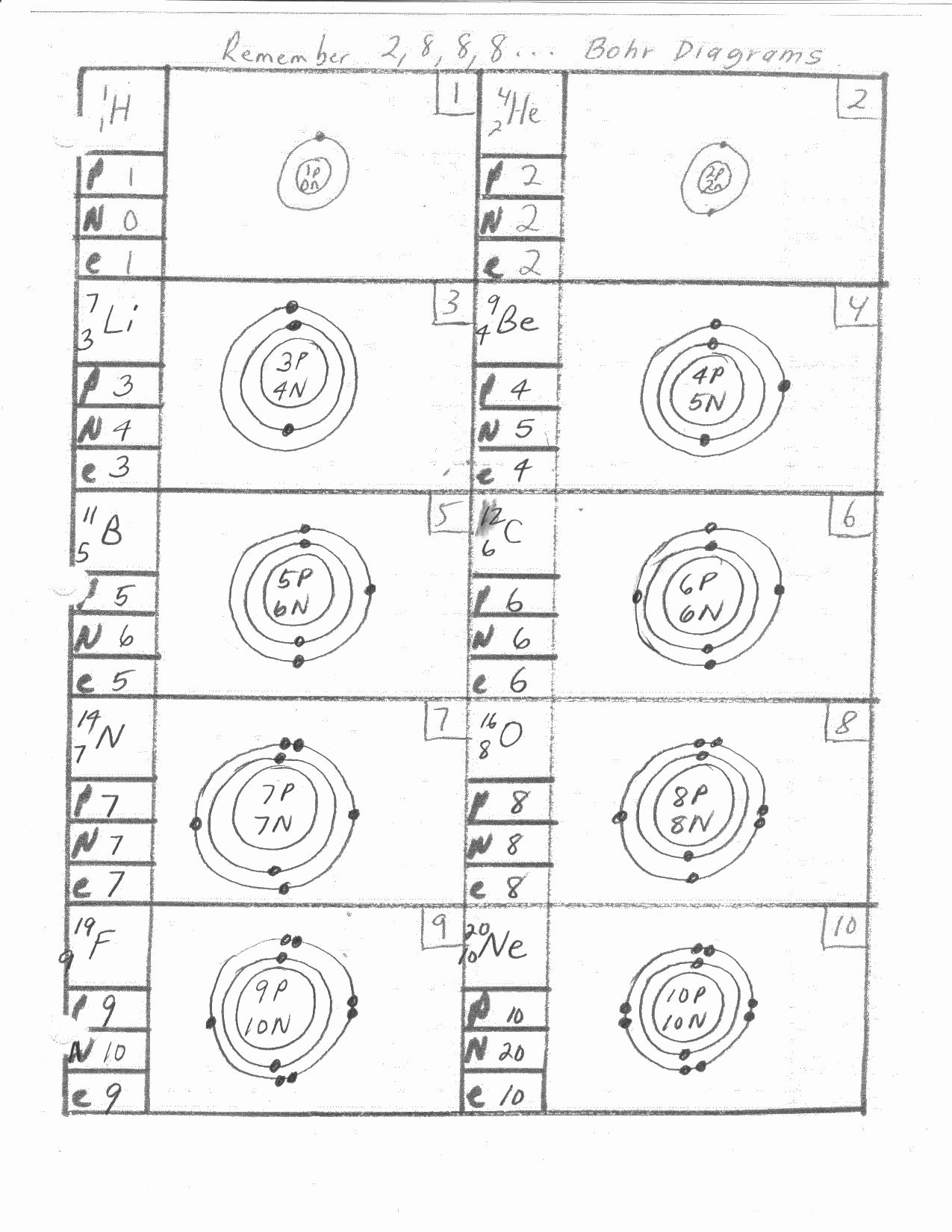 Bohr Model Worksheet Answers Awesome 18 Best Of Bohr Diagram Worksheet Bohr Model