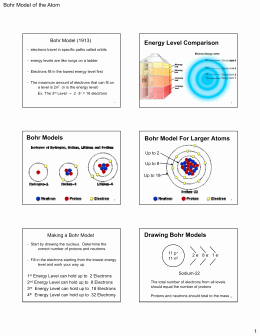 Bohr Model Worksheet Answers Awesome Review Of Bohr Models Answer Key