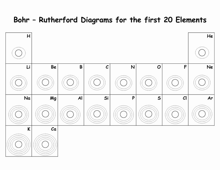 Bohr Model Worksheet Answers Beautiful Blank Bohr Model Worksheet Blank Fill In for First 20