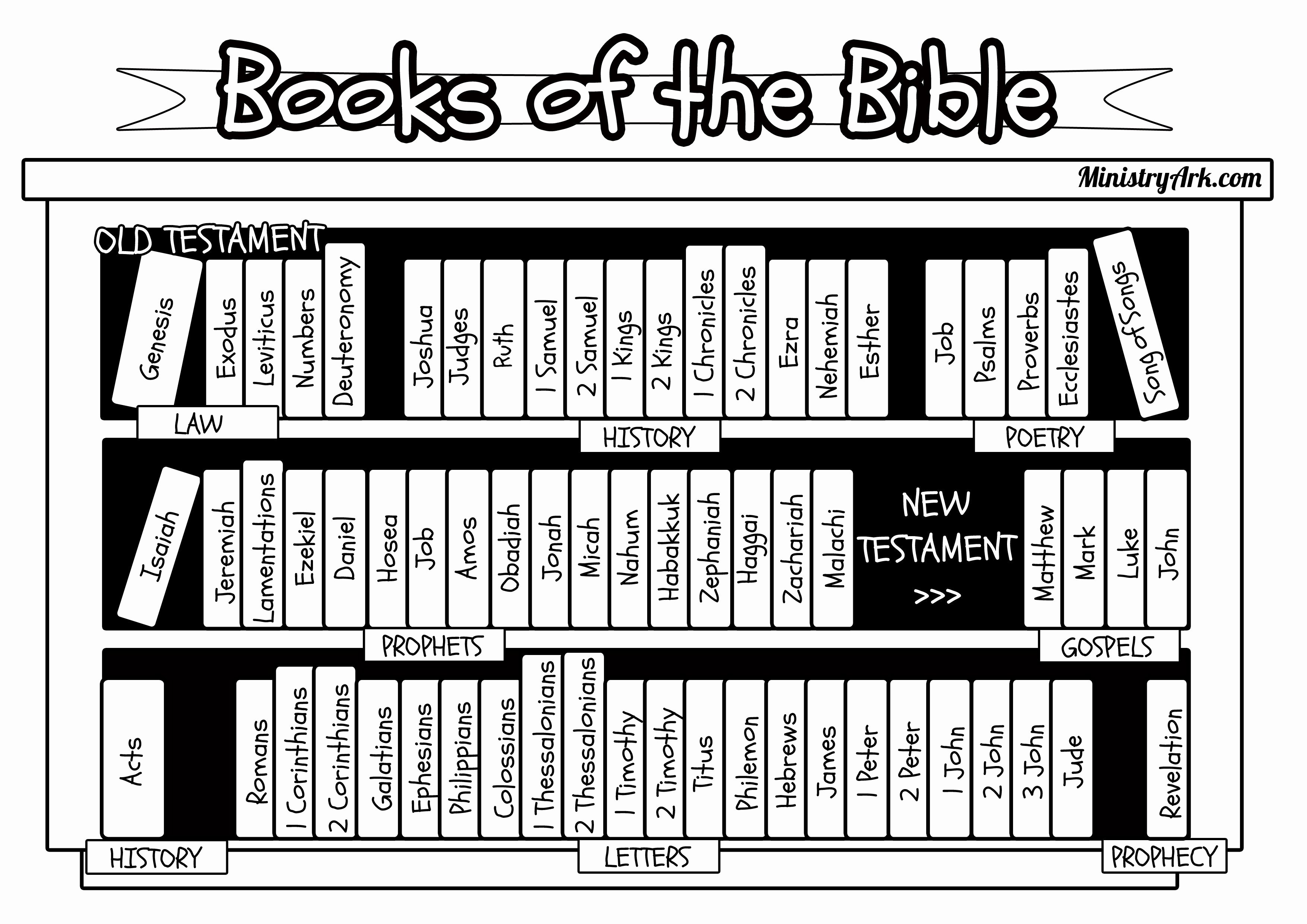 Books Of the Bible Worksheet New Bible Coloring Pages