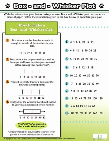 Box and Whisker Plot Worksheet Awesome 25 Best Ideas About Box Plot On Pinterest
