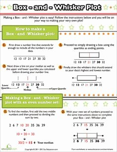 Box and Whisker Plot Worksheet Beautiful Free Symmetry Worksheets