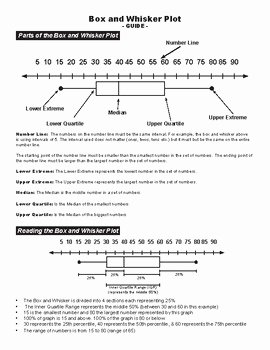 Box and Whisker Plot Worksheet Elegant Box and Whisker Plot Guide and Worksheets by Land Of