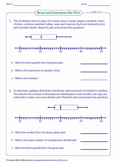Box and Whisker Plot Worksheet Inspirational Box and Whisker Plot Worksheets