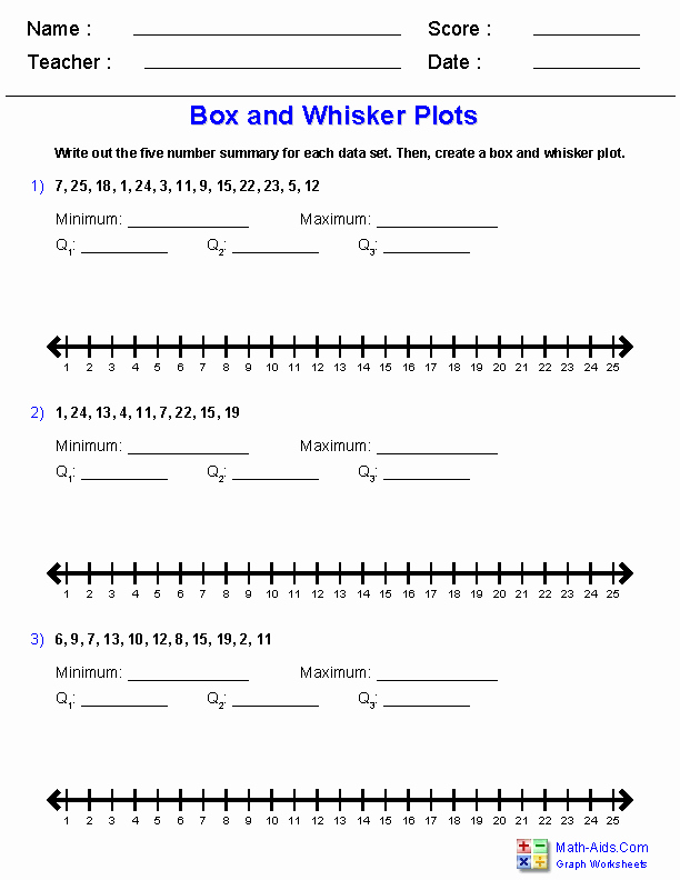 Box and Whisker Plot Worksheet Luxury Graph Worksheets