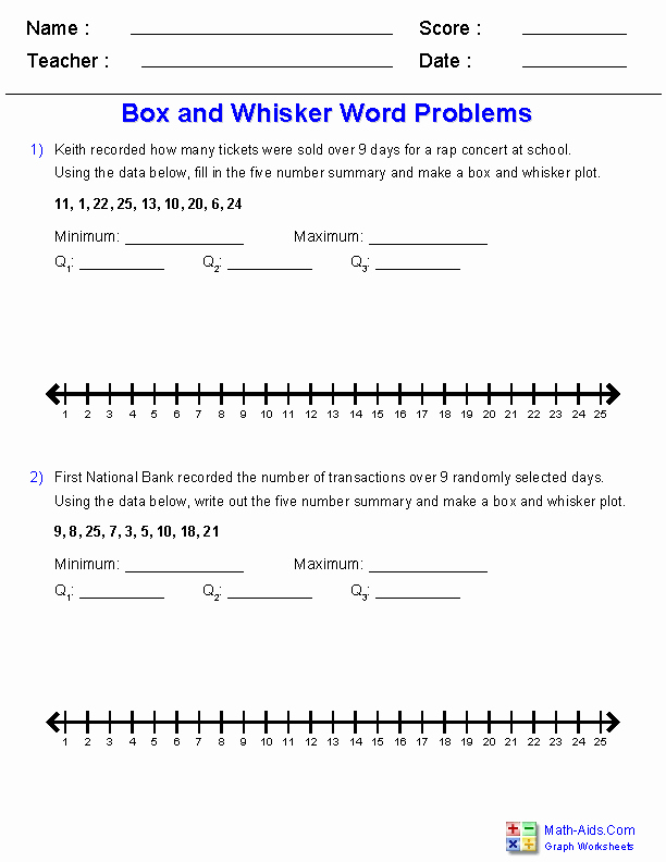 Box and Whisker Plot Worksheet New Graph Worksheets
