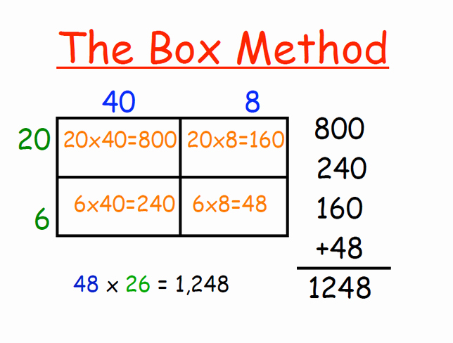 Box Method Multiplication Worksheet Elegant Open Array Multiplication Pinterest