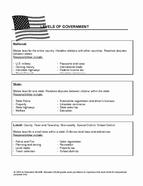 post 3 branches worksheet