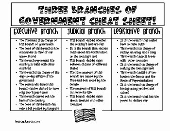 Branches Of Government Worksheet Luxury 12 Best Of Worksheets About Branches Government